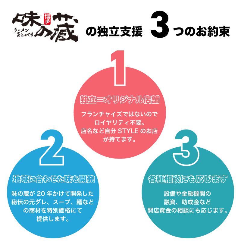 3つのお約束